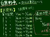 [2019-01-01 23:05:41] 【白黒戦争Ⅱ】ポイント集計について!