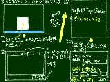 [2012-03-20 20:10:33] Windows7やVistaでタブレット描写時の波紋を消す方法